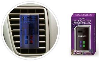 ES14 Dual Scents Wick w/ Switcher